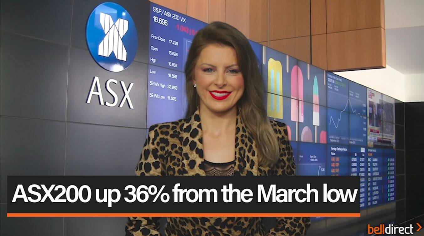 ASX200 up 36% from March Low