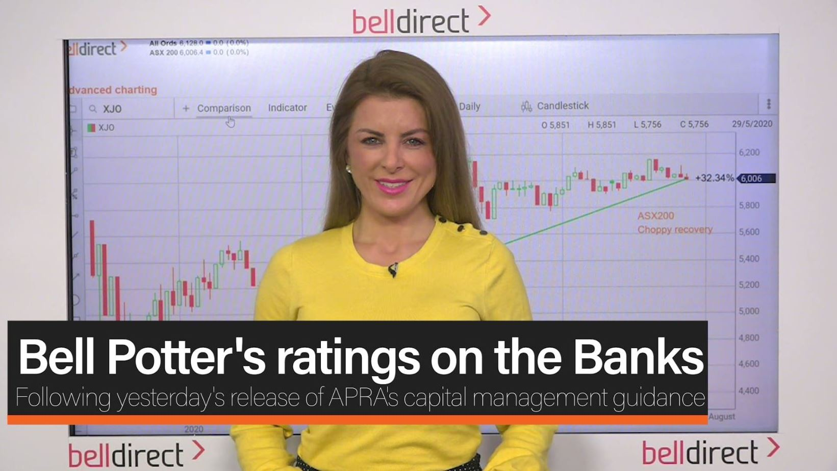 Bell Potter's ratings on the Banks