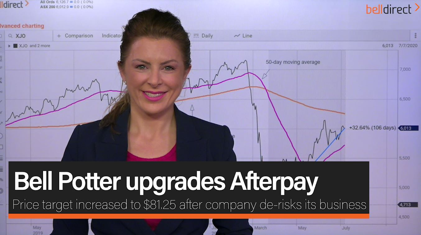 Bell Potter upgrades Afterpay