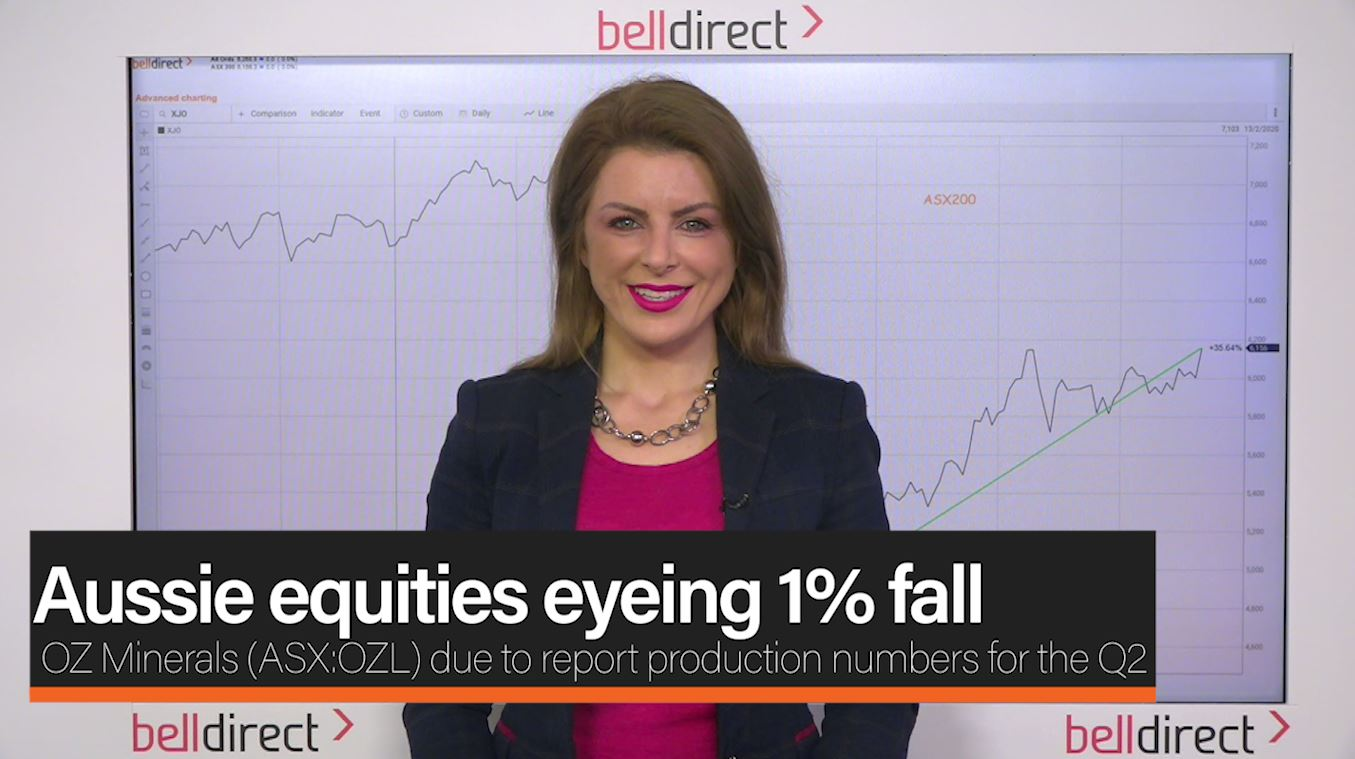Aussie Equities eyeing 1% fall