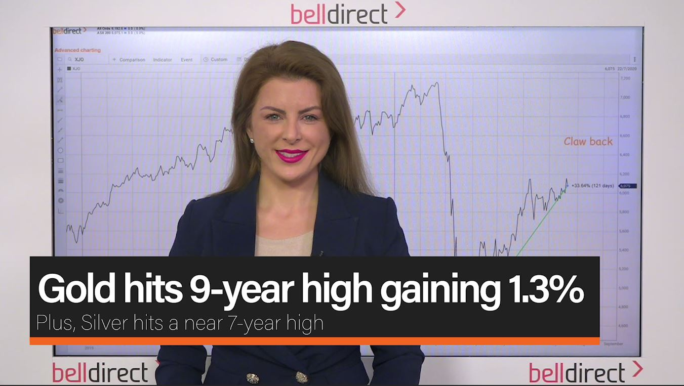 Gold hits 9-year high gaining 1.3%