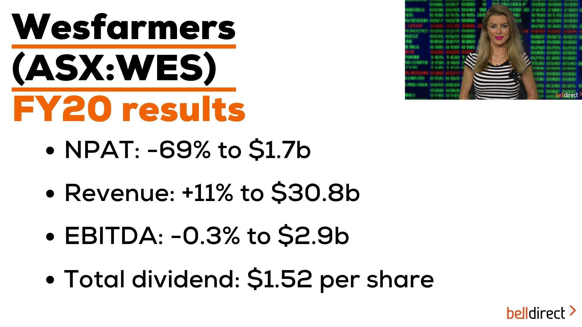 How did the sale of Coles affect Wesfarmers' profit?