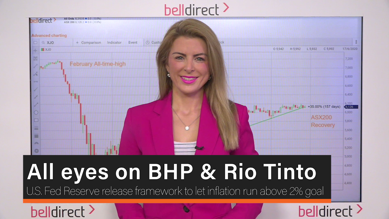 All eyes on BHP & Rio Tinto