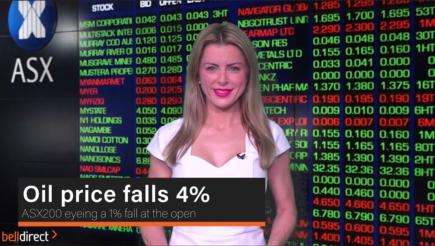 Oil price falls 4%