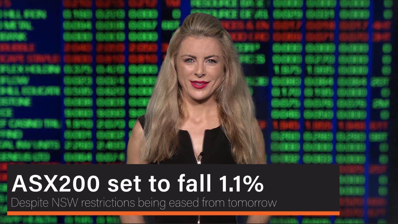ASX200 set to fall 1.1%