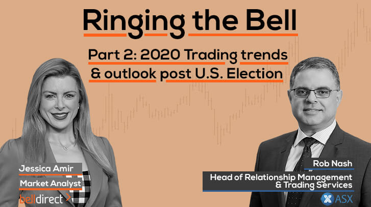 Trading trends & outlook post U.S. election