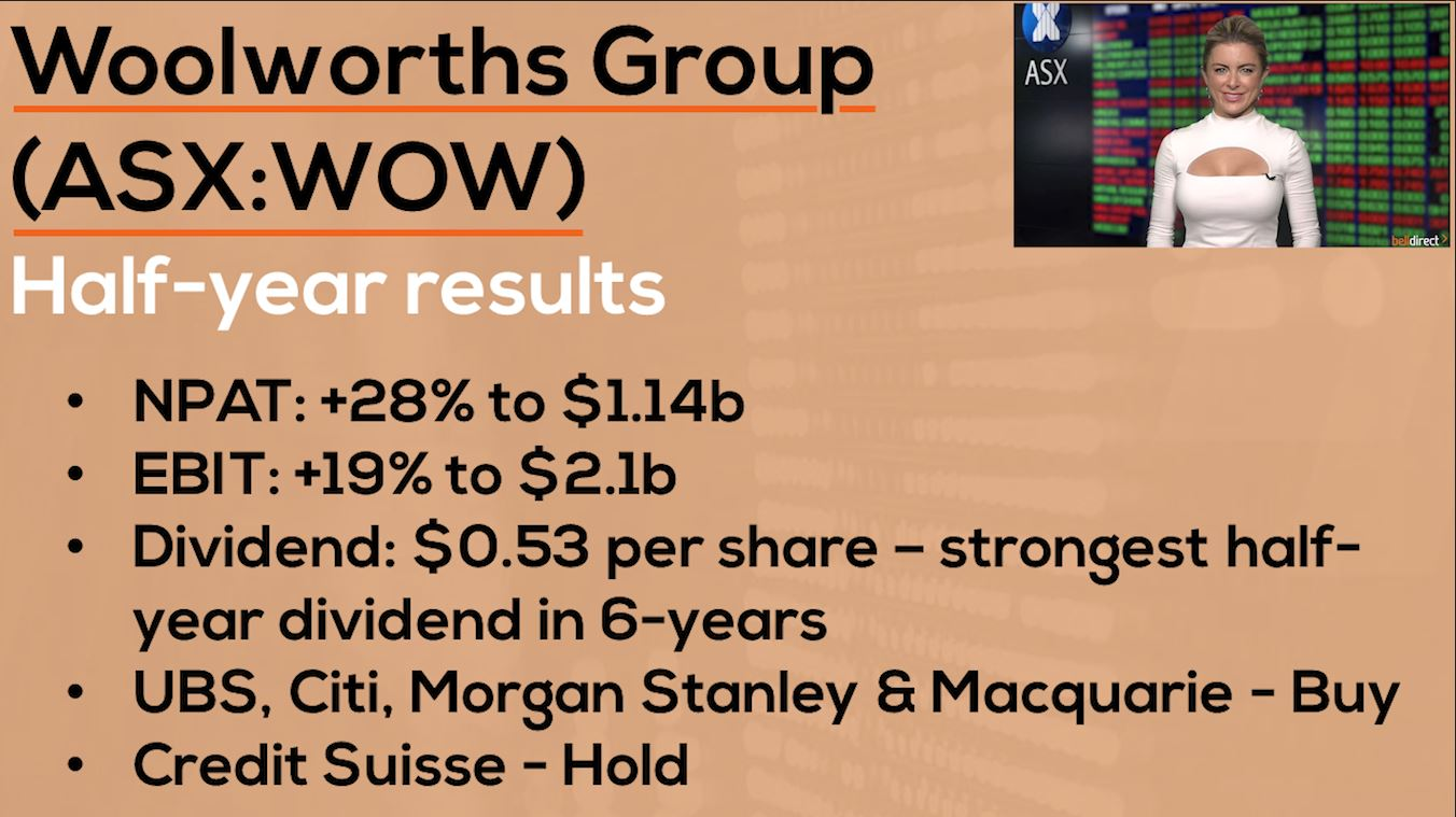 : Woolworths to spin off alcohol business | Woolworths (ASX:WOW) Reporting Results