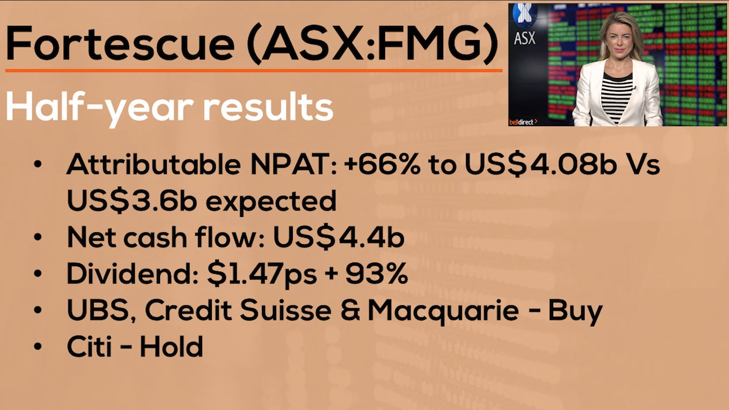 Australia's biggest pure iron ore company Fortescue (ASX:FMG) reported stronger than expected financial results.