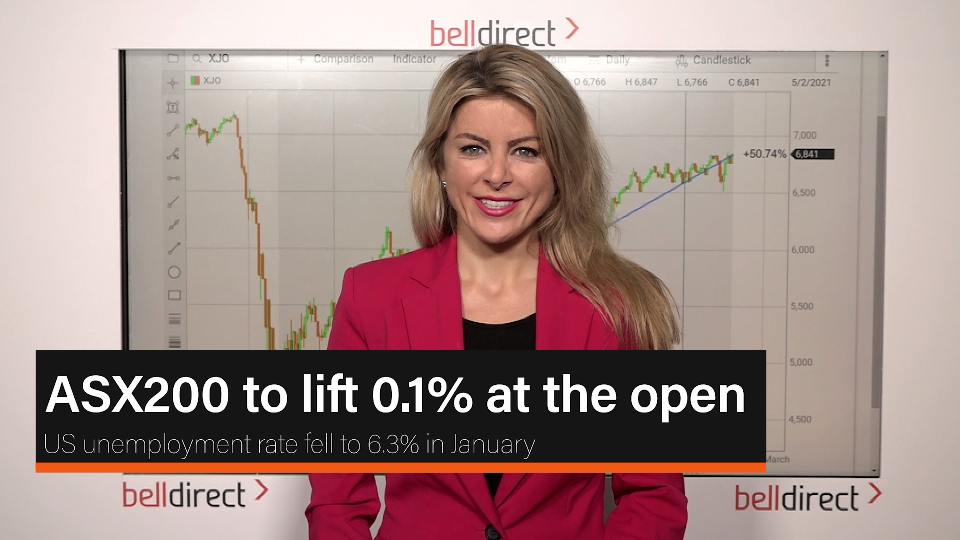 ASX200 to lift 0.1% at the open