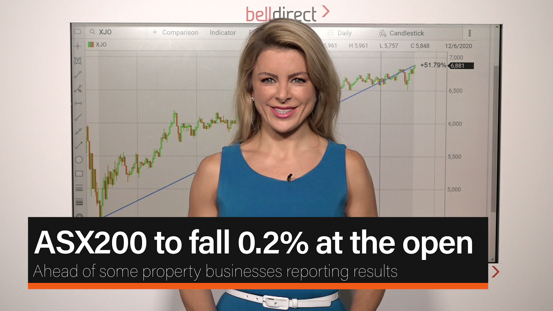 ASX200 eyeing 0.2% fall at the open