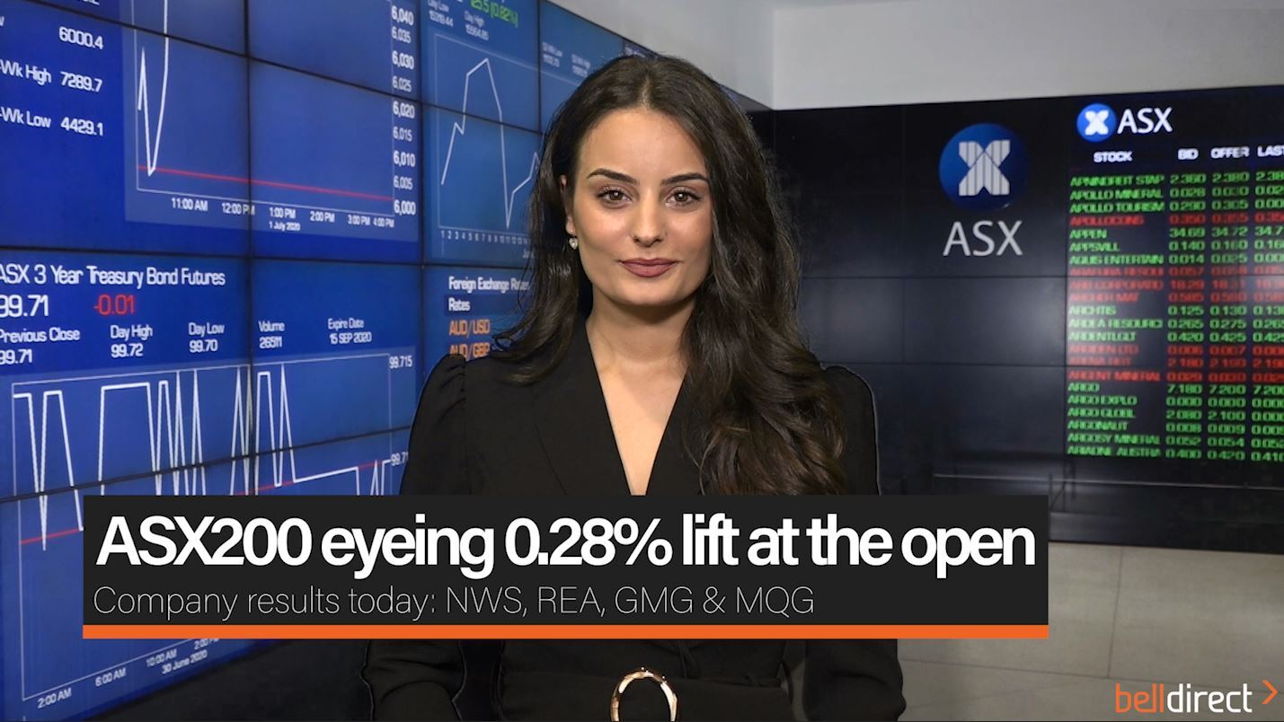 ASX200 eyeing 0.28% lift at the open