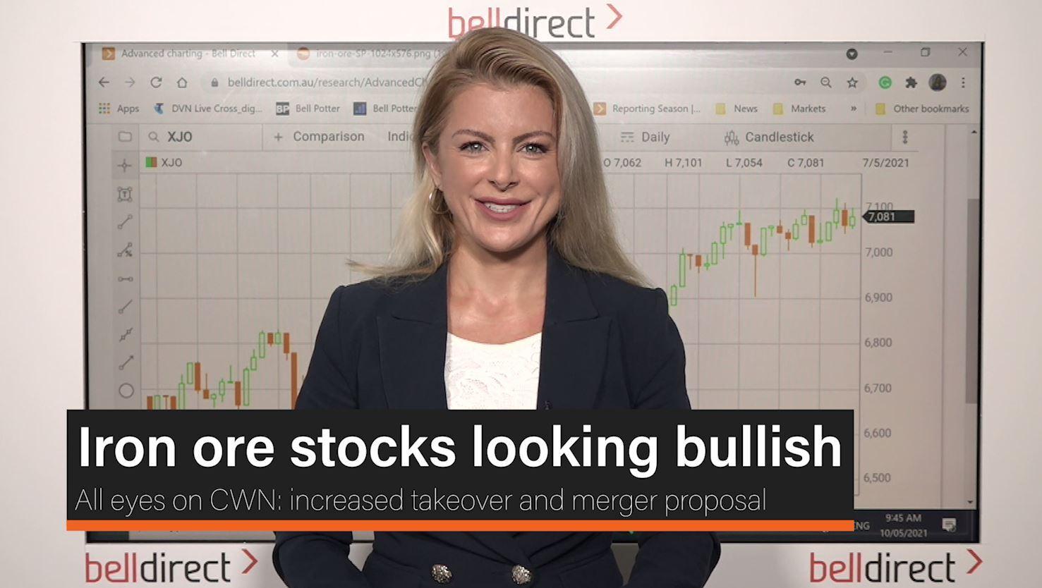 Iron ore stocks looking bullish
