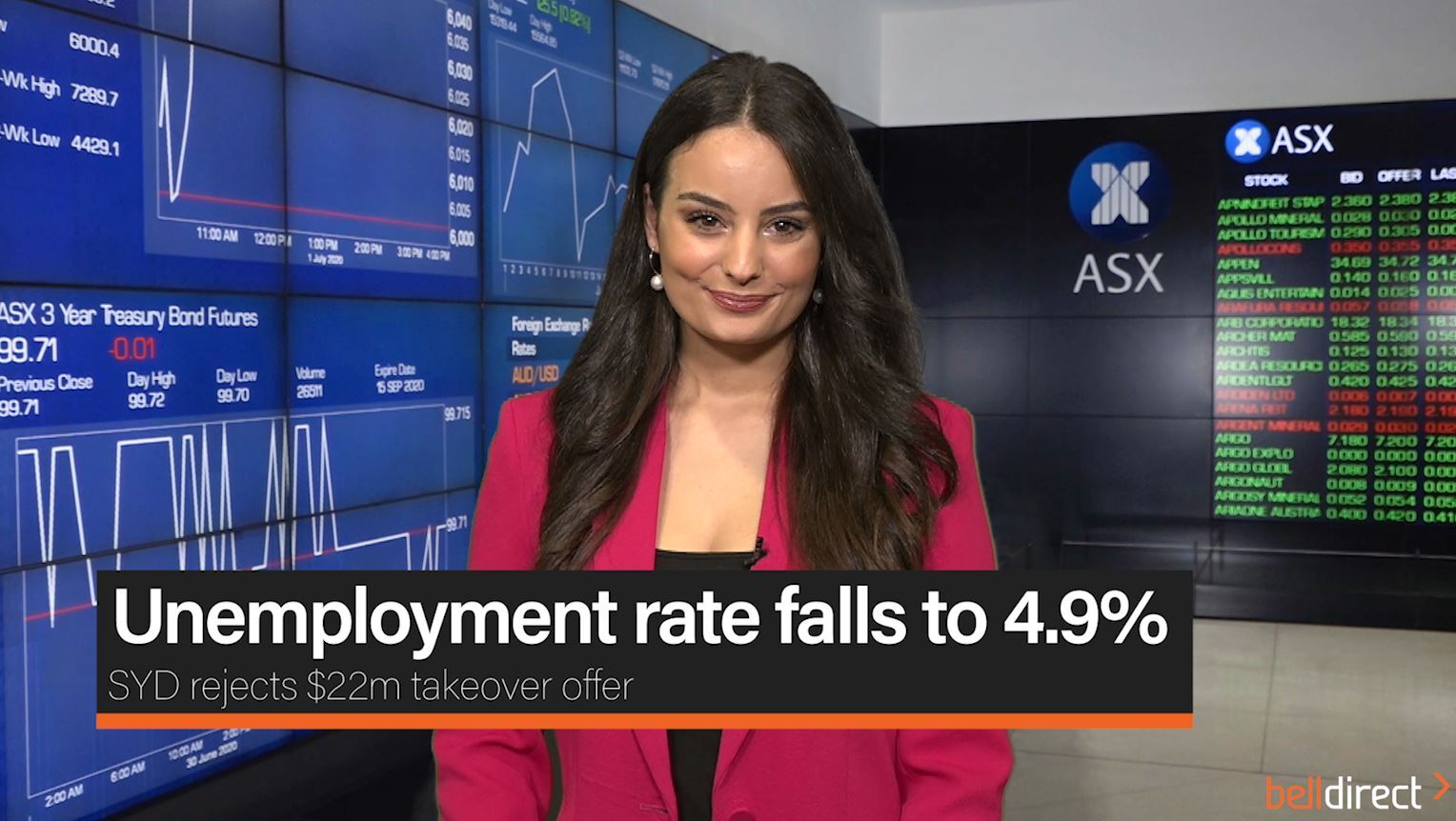 Unemployment rate falls to 4.9%
