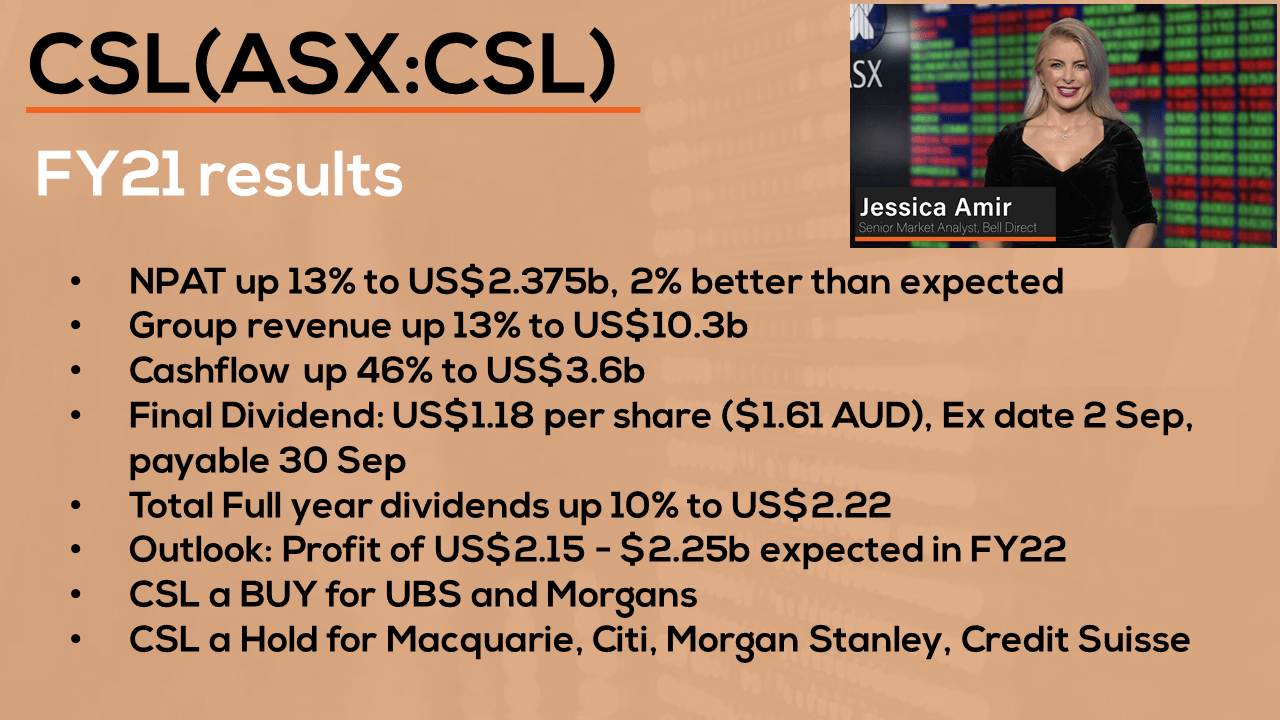 CSL FY21 Results