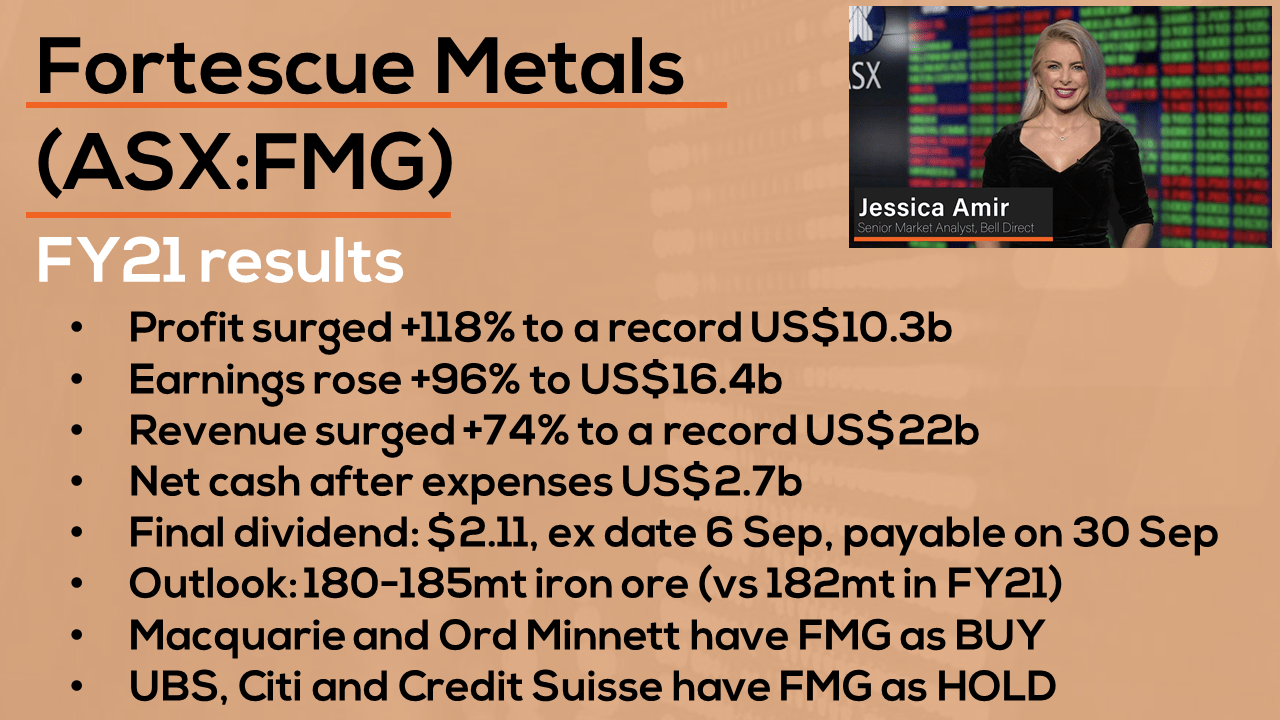 FMG Reporting Results
